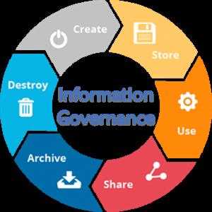 Infomration Governance .jpg-580x580